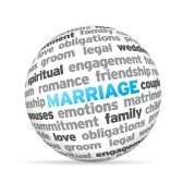 14413356-3d-marriage-word-sphere-on-white-background